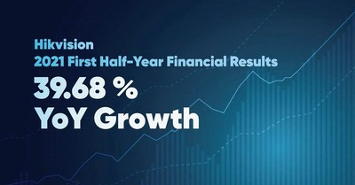 Resultados financieros del primer semestre 2021 de Hikvision (PRNewsfoto/Hikvision Digital Technology)
